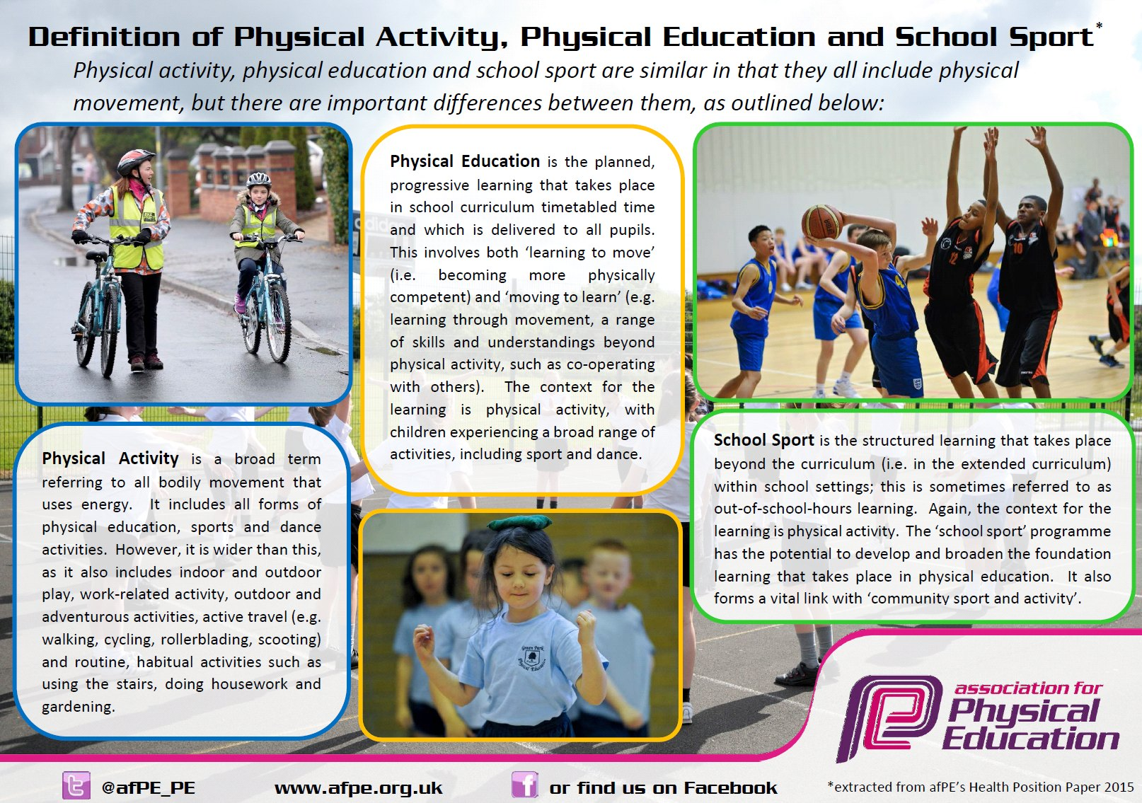 Definition of Physical Activity, Physical Education and School ...